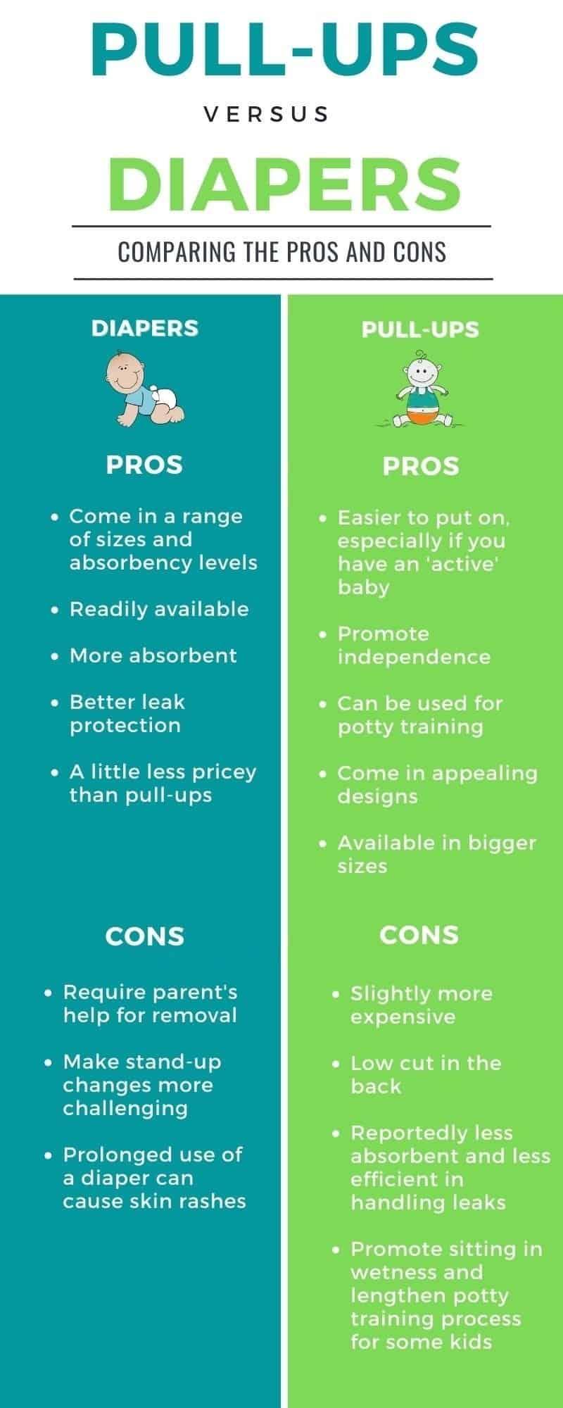 comparison diaper chart