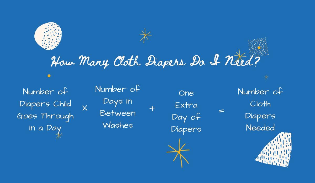 diaper checklist